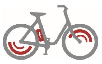 Vous souhaitez acheter un vélo à assistance électrique? la CUA vous propose une participation financière